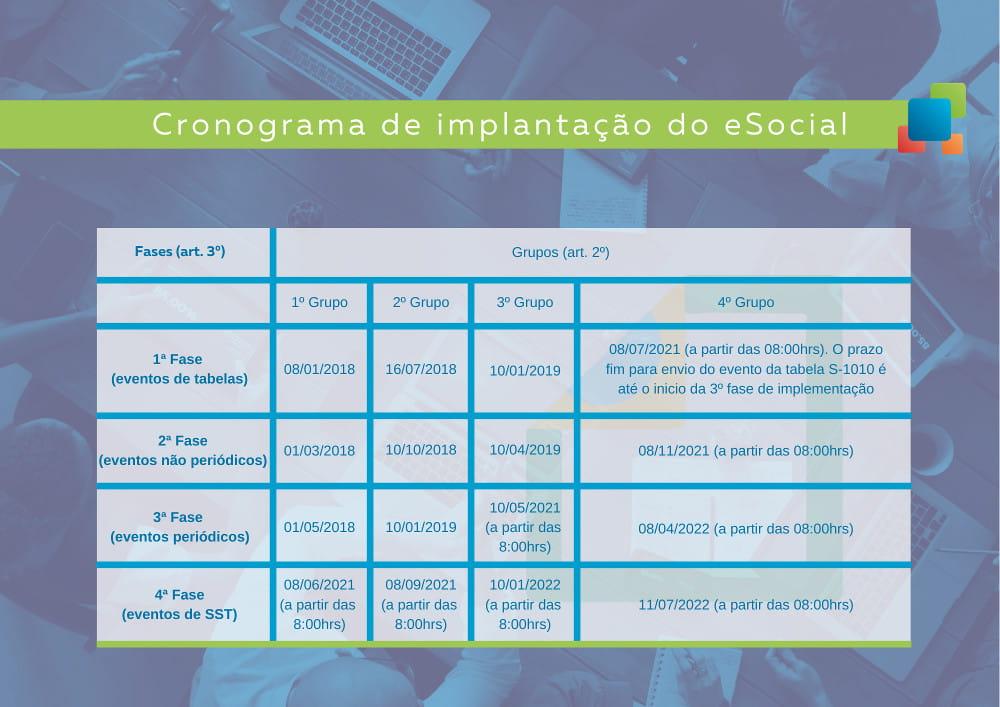 Cronograma do eSocial 2021: cronograma de implantação do eSocial 2021.